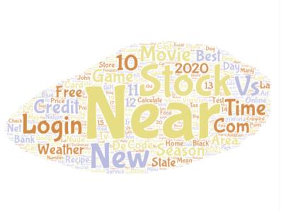 word cloud of 100k top keywords